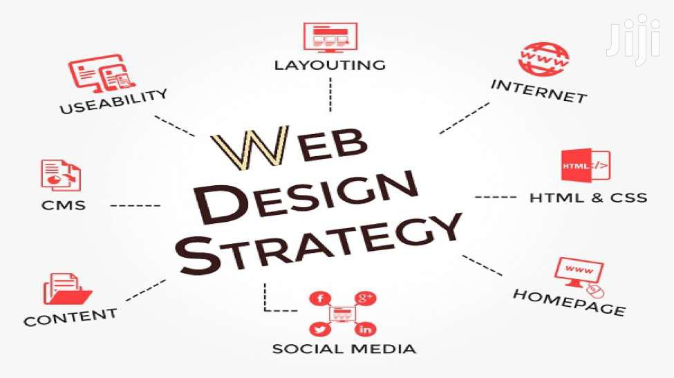 Professional Website Design Services, Website Hosting